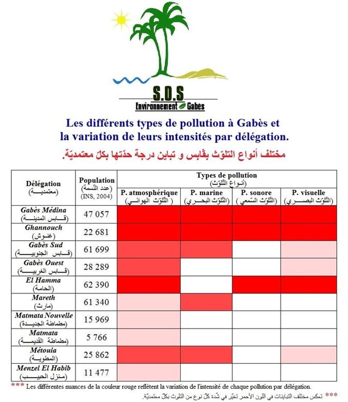 group-chimique-tunisien-de-Gabes-20